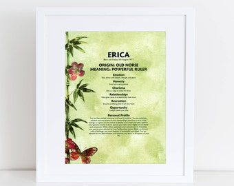 Personalised Name Meaning Personality Print - Personalized Birthday Gift 21st 30th 40th 50th 60th 70th 80th Custom Made Gift