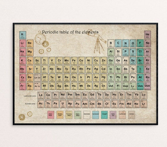 Periodic table of elements periodic table poster vintage urtaz Gallery