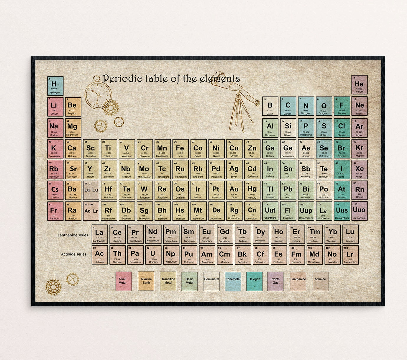 Periodic Table Of Elements Periodic Table Poster Vintage