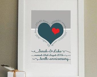 10th Wedding Anniversary Print Personalised Print 10th Anniversary Gift Gift for Couple Gift for Parents Gift for Husband 10th Wedding Gift