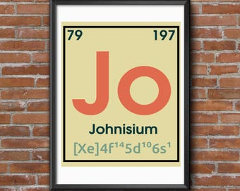 Periodic table etsy science gift science art personalized gift name sign science poster geek urtaz Image collections