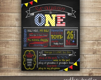 1st Birthday Chalkboard Poster, Birthday Milestones Sign, Chalkboard Poster, Primary Colors, Photo Prop, Printable file or Printed