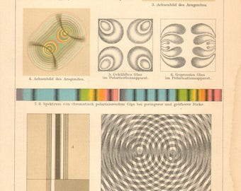 1894 Light, Interference and Polarization of Light Original Antique Chromolithograph