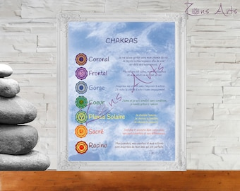 "7 chakras print and their properties,  instant download, letter size and A4, ""CHAKRAS"" , Art print, Zen illustration  for meditation or yoga"