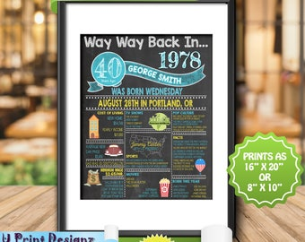 40th Birthday Chalkboard, 1978 Birthday Poster Sign, 40th Adult Birthday Gift Poster - Personalized Digital Printable File
