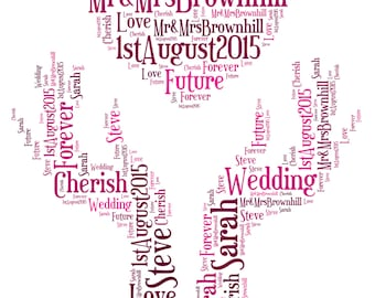 A4 Personalised Word Art Hands and Heart Print (UK ONLY)/Download