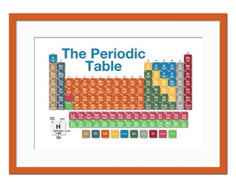Periodic Table of the Elements - Chemistry Science Poster - School Poster - Teacher Gift - Typography Education Poster - Science Infographic