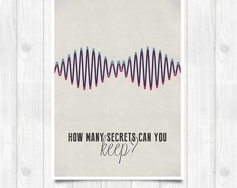 20% OFF!! Arctic Monkeys print -  Do I Wanna Know? - Music poster Music print Lyrics Print