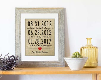 Personalized Wedding Gifts for Couple, Husband Gift for Husband, Anniversary Gifts for Men, Wedding Gifts for Bride, Wedding Gift for Women