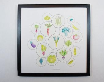 Vegetable Art Print // Square Art Print // Modern Art Print // Watercolor Art Print // Kitchen Art
