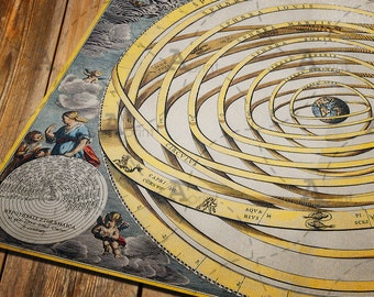 Celestial Map by Andreas Cellarius - Vintage solar system map - Giclee Fine Art Print, 031