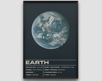 Earth Art Print Poster Planet Space Solar System Planets Infographic