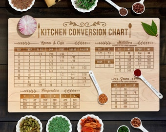 Conversion chart etsy measurement conversion chart cutting board housewarming special occasion gift laser engraved maple cutting board forumfinder Image collections