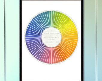 Colour Wheel | Cercle Chromatique | Antique Reproduction Print | colour chart | litecoin | wall art | home decor | colour spectrum | rainbow