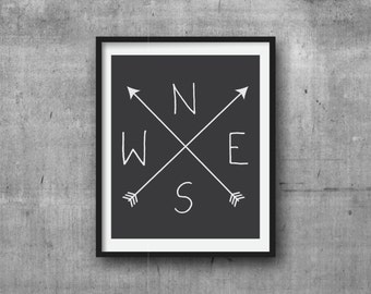 North, South, East, West, Digital Print, Graphic Print, Digital Art, Wall Decor
