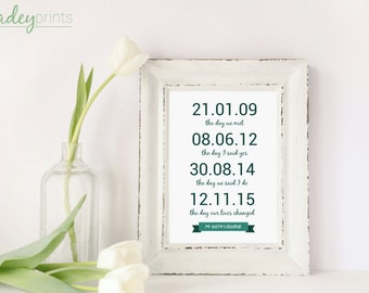Couple's Special Date Prints, quote, dates, wedding, marriage, date, baby, custom