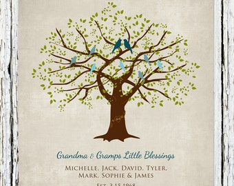 Grandchildren Family Tree with grandkid's birth dates - Personalized Grandparent Gift - Gift for Parents -Christmas Gift - colors 8 x 10