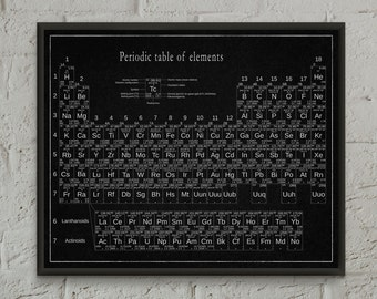 Periodic Table, Periodic table of elements,wall art Periodic Table, Science,Science art,Chemistry Print,Periodic table Poster,Science Art #1
