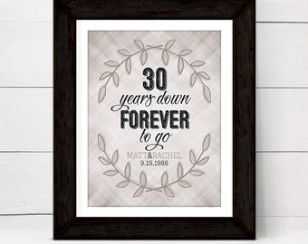 30th anniversary gift for parents, 30 year anniversary gift for him for her, personalized wedding anniversary gift - green anniversary
