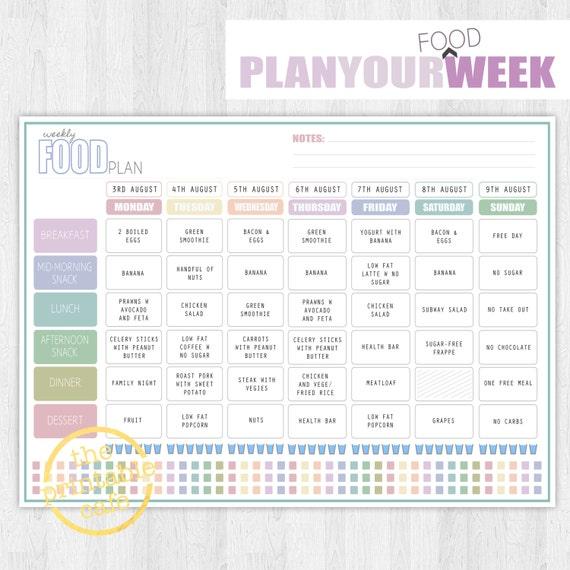 weekly food plan meal planner menu planning water intake