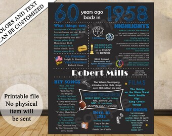 Printable Birthday Facts ~ Facts of 1958 etsy