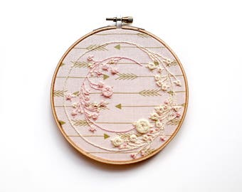 Roses in the Round Embroidery Hoop