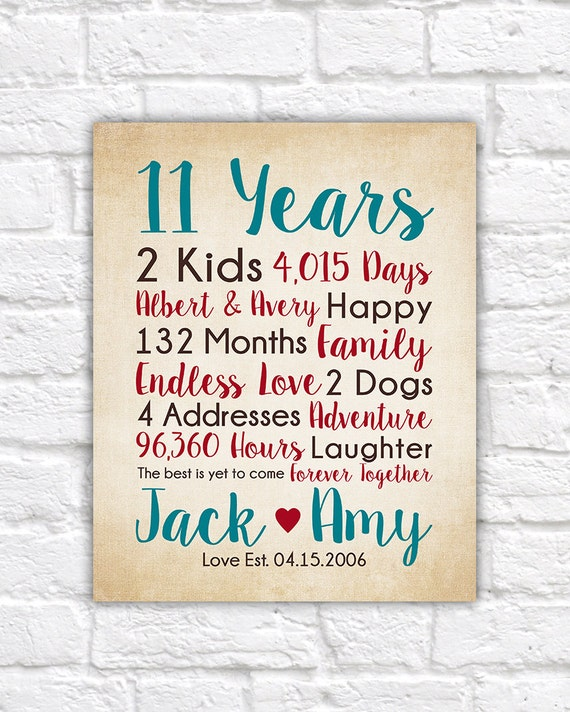 Gift For 11th Wedding Anniversary: 11th Anniversary Gifts Choose Any Year Countdown