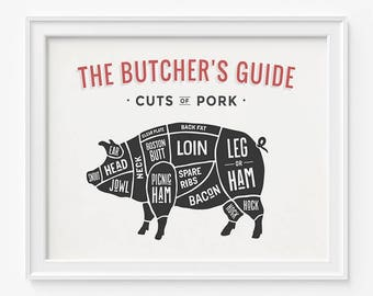 Pork Print, Pork Butcher Guide, Kitchen Art, Home Decor, Pork Wall Art, Butcher Wall Art, Large Wall Art, Mothers Day Gift