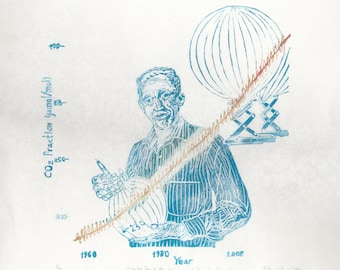 Charles David Keeling and the Keeling Curve of CO2 in Atmosphere - History of Science Print Portrait Climate Change Atmospheric Chemistry