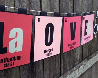 Periodic table love etsy periodic table love you banner periodic table groups love you banner periodic table love you banner urtaz Gallery