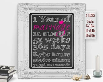 Wedding Anniversary Gift, 1st Anniversary Gift, 1 Year of Marriage, Gift for Wife, Pink, Chalkboard Poster, Art Printable DIGITAL FILE Only