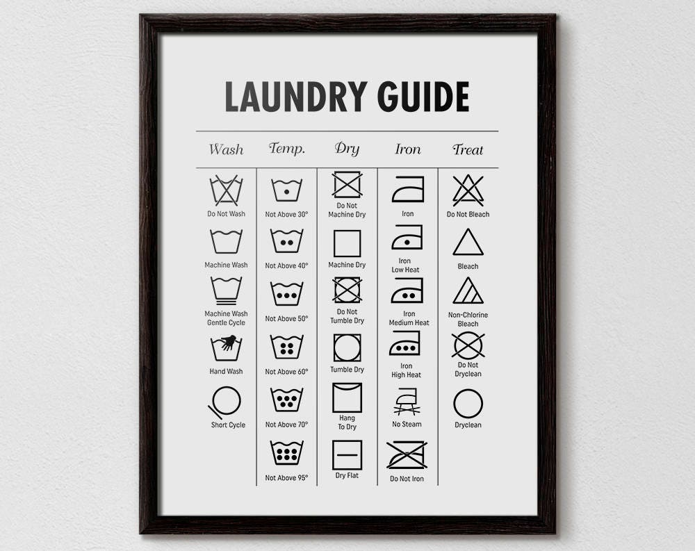 Laundry guide laundry cheat sheet laundry symbols printable laundry guide laundry cheat sheet laundry symbols printable bathroom print affiche scandinave minimalist print laundry printable art biocorpaavc Gallery