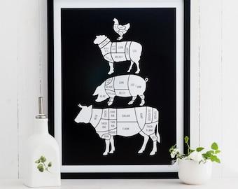 Foodie Gift - Kitchen print Meat Cuts - scandinavian design art print, modern, art, infographic, BLACK 8x10 12x16 16x20 A4 A3