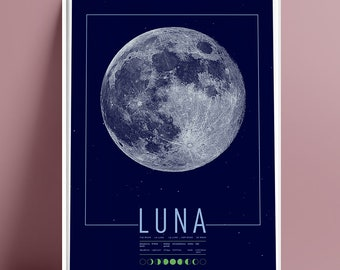 Glow in the dark Moon - Luna print -  Milky Way - Galaxy - Astronomy - Poster Screenprint - 11.4 x 16.5 in - A3