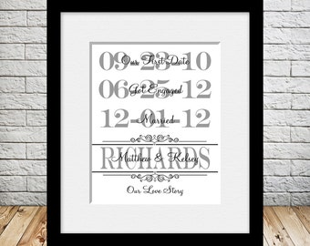 Our Love Story Wall Art, Personalized Important Dates Wall Print, 1st Anniversary Gift, Wedding Decorations, Wedding Gift,