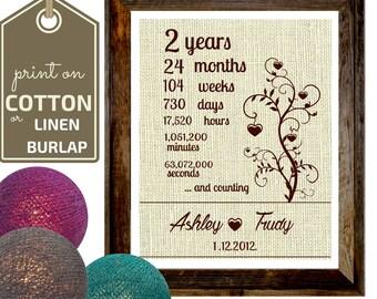 Cotton Anniversary Gift | Linen Anniversary I 5 Year Anniversary I 2 Year anniversary I 2nd anniversary   I Cotton gift I family dates sign