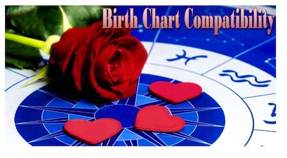 Birth Chart Compatibility Reading