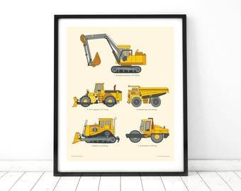 Construction Truck Print, wall art for boys, Toddler decor, Machine prints, Vehicle wall art, Boys wall art, Boys nursery decor