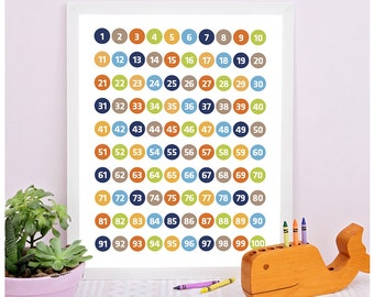 Education Printable, Numbers Printable, Numbers 1to100, Counting, Playroom Decor, Education Wall Art, Number Chart Printable, Numbers Poster