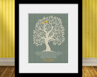 """Groom's Parent Gift, Wedding Day Gift to Groom's Parent, THANK YOU to GROOMS Parents, """"Thank You For Sharing Your Son"""", Groom's Parents Gift"""