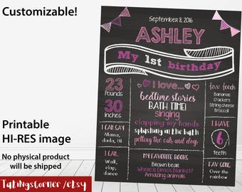 First Birthday Chalkboard Sign - 1st Birthday Chalkboard - Birthday chalkboard - Personalized and Printable Birthday Poster - chalk board