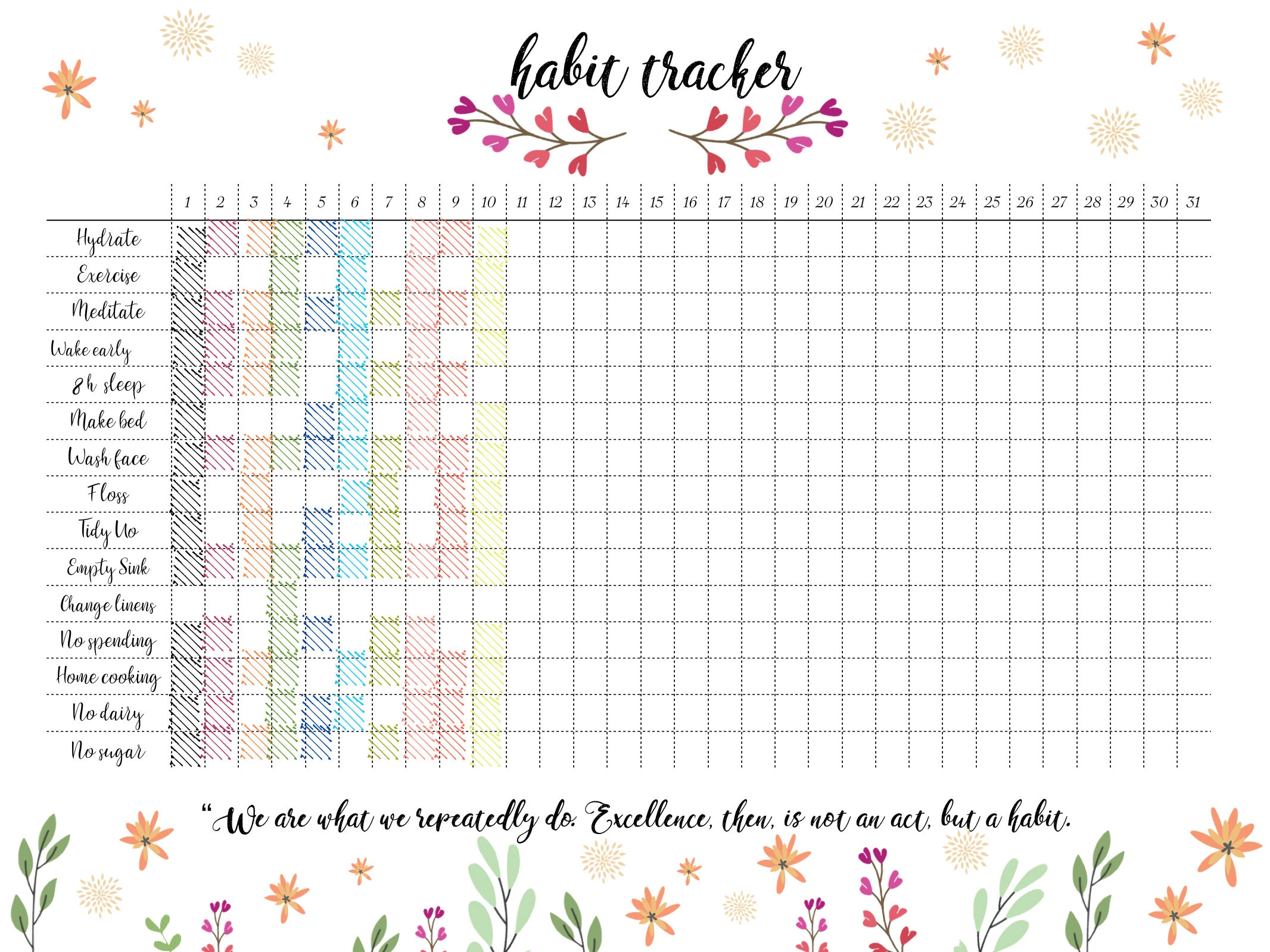 Habit Tracker Bullet Journal track your habits orange