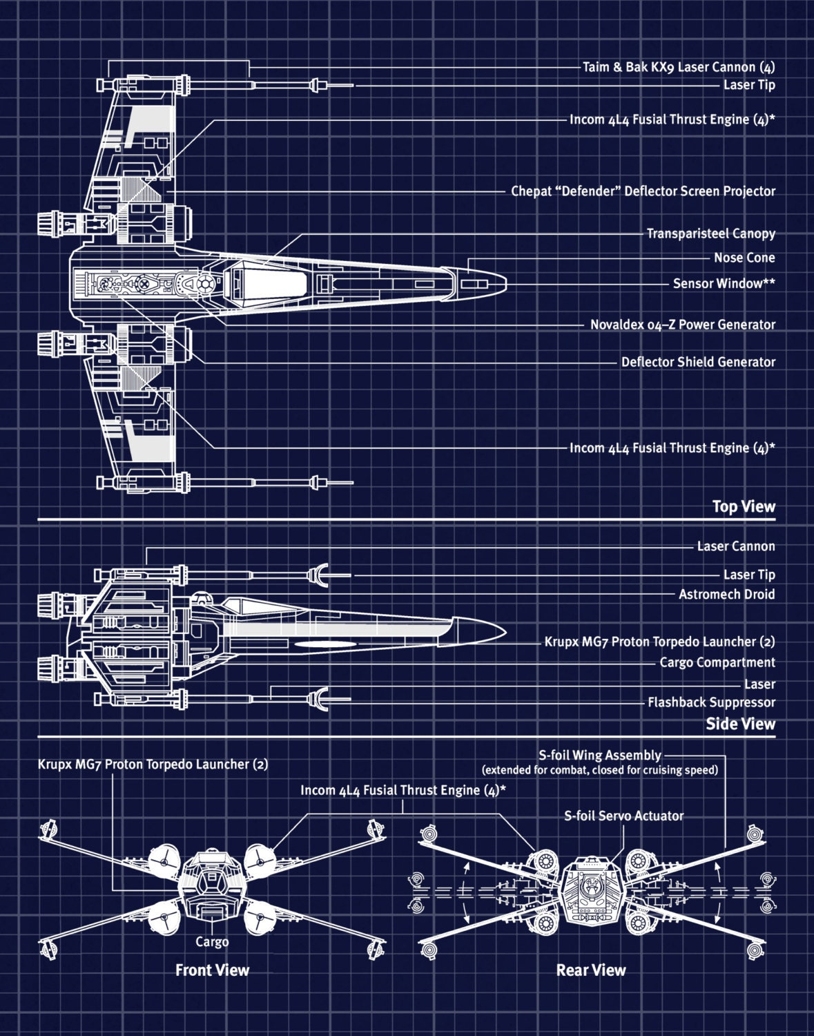 1980 star wars x wing fighter drawing schematic art print gallery photo gallery photo gallery photo malvernweather Images