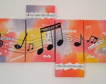 Tableau contemporain Thème Musique