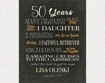 Personalized Fiftieth Birthday Poster, 50 Year Old Birthday Gift, Personalized Gift for 50th Birthday Party, 50th Birthday Party Gift Print