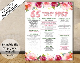 65th Birthday Sign, Back in 1952, 65th Birthday Chalkboard, 65 Years Ago in 1952, Instant Download, 65th Birthday Gift, Gift for Women, 1952