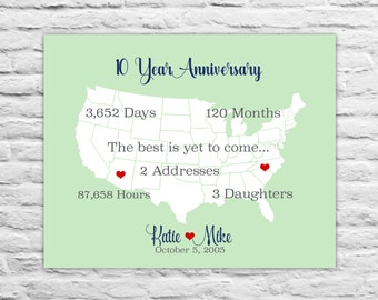 Anniversary Gifts for Wife and Husband Gift - Spouse 10 Year Anniversary Gift For Men or Women, Unique Gift for Anniversaries, Maps, Travel