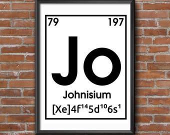 Science poster, name print,  geek gift, science gift, science art, personalised art, geek poster, periodic table gift, periodic table print