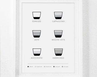 Coffee Print, Coffee Art, Coffee Wall Art, Kitchen Decor, Coffee Poster, Coffee Prints, Kitchen Art, Kitchen Poster, Espresso Poster, Decor