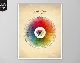 Vintage Color Wheel Prismatic Art Print, Vintage Prismatic Color Wheel Art Print, Color Wheel Art Poster, Color Spectrum Print, Prismatic